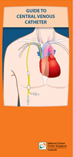 Guide to Central Venous Catheter_Eng.png